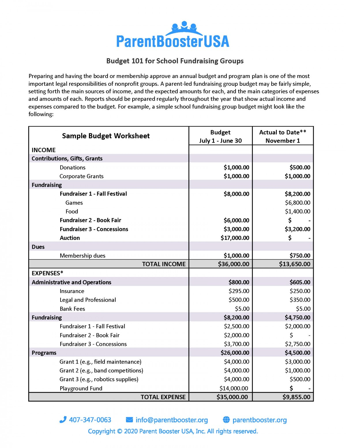 Booster Club Budgeting 101 Parent Booster Usa